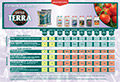 TERRA schéma de nutrition: Tomates